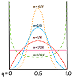 Theoretical Icon